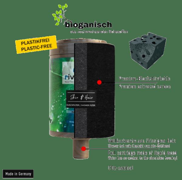 Riva Block Aktivkohle-Filtersystem